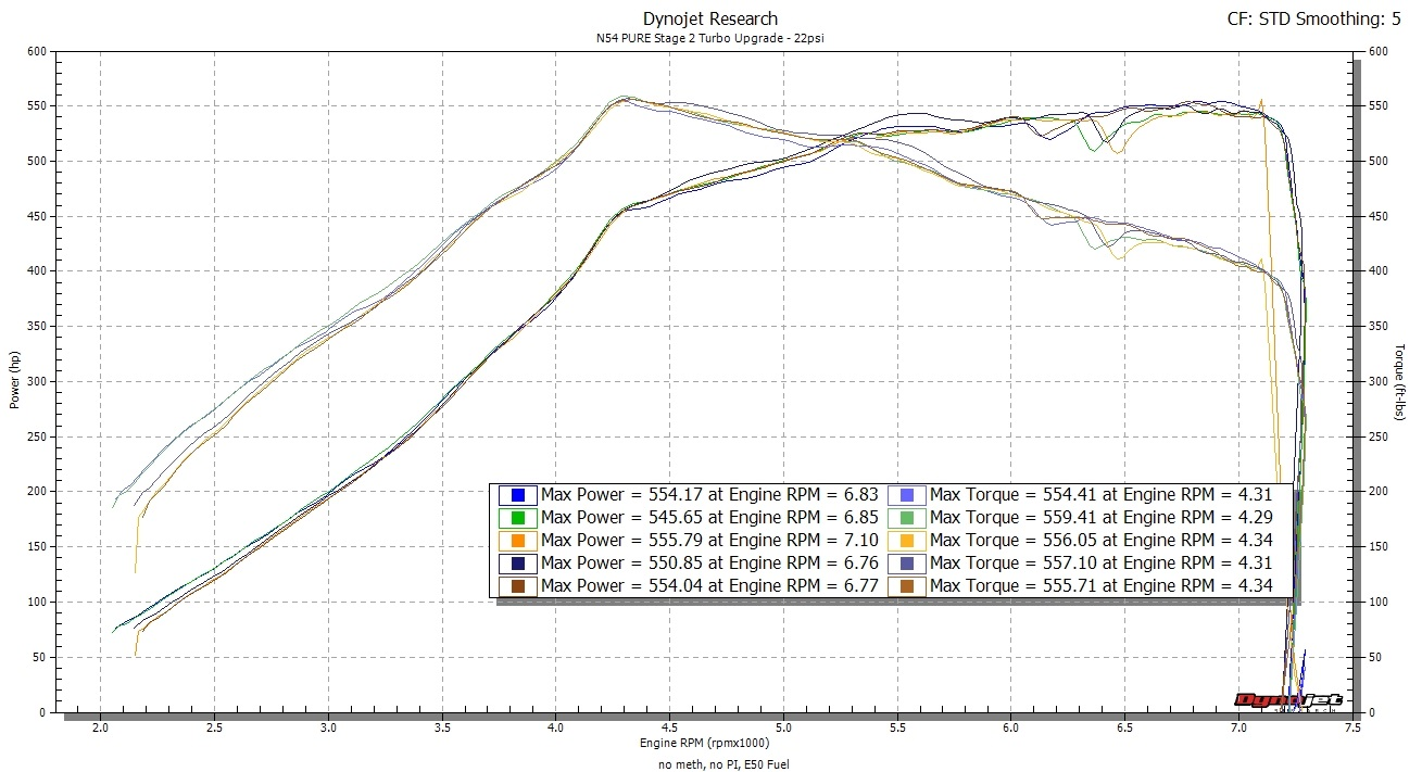 Pure Stage 2 - N54 Dyno Results! - N54Tech com