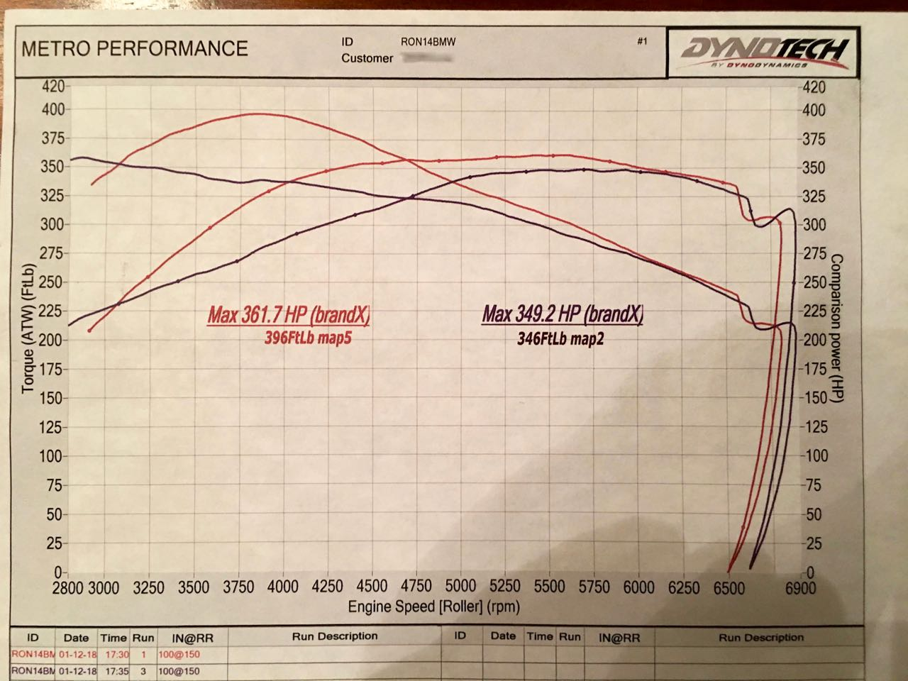 First Dyno run on my F32 N55  Thoughts? - N54Tech com - Your Source